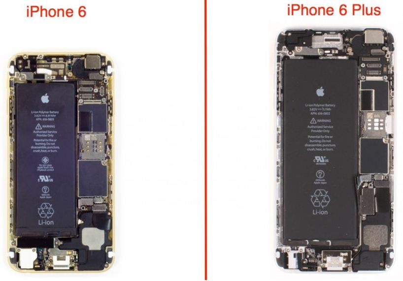 iphone 6 and 6 plus difference